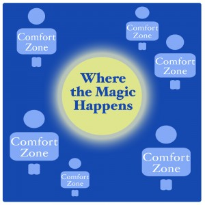 Summer Trip Wrap-Up: Where is your comfort zone?